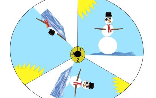 Slushy Snowman - Story Wheel