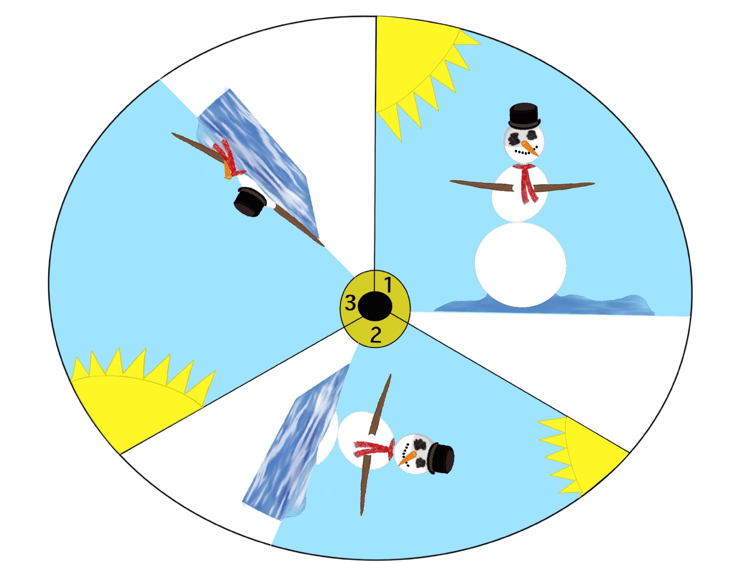 A Melted Slushy Snowman